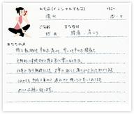 清水さん 35歳 男性