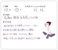 H.Nさん 33歳 男性